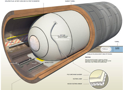Tunnel plug concept to provide flood protection