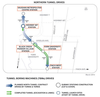 Fig 2. Northern tunnel drives