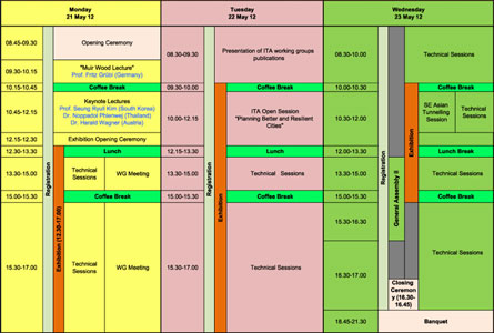 Programme of WTC Technical Sessions