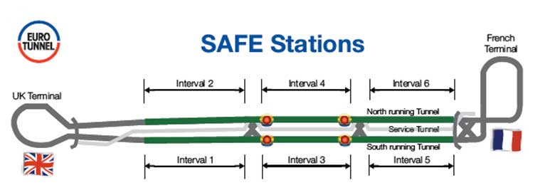 Locations of the SAFE stations
