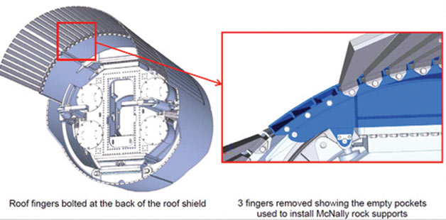 Flexible version of McNally system with bolted-in roof shield fingers that can be removed should ground conditions worsen