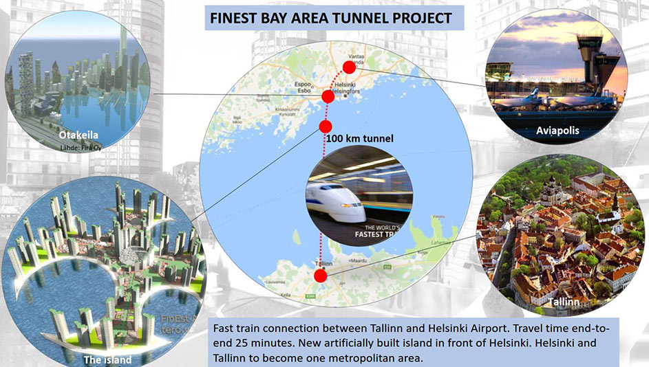 Fig 1. Major elements of the FinEst fixed link vision